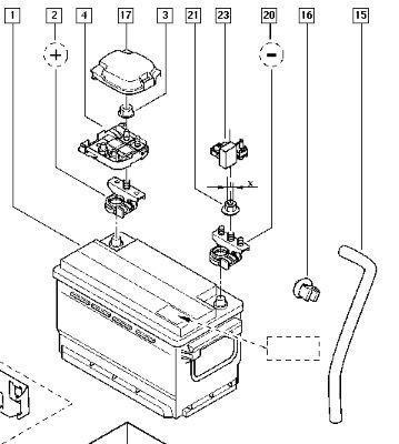 espace iv d marrage impossible apr s rebranchement batterie p0 plan te renault. Black Bedroom Furniture Sets. Home Design Ideas