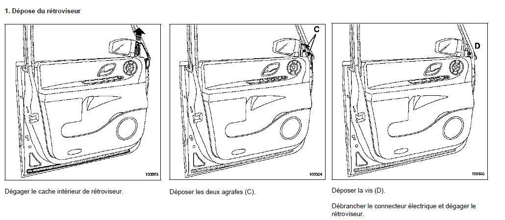 espace iv d montage r troviseur ext rieur p0 plan te renault. Black Bedroom Furniture Sets. Home Design Ideas