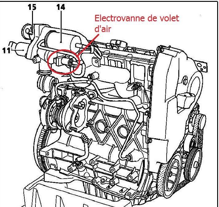 schema moteur laguna 2