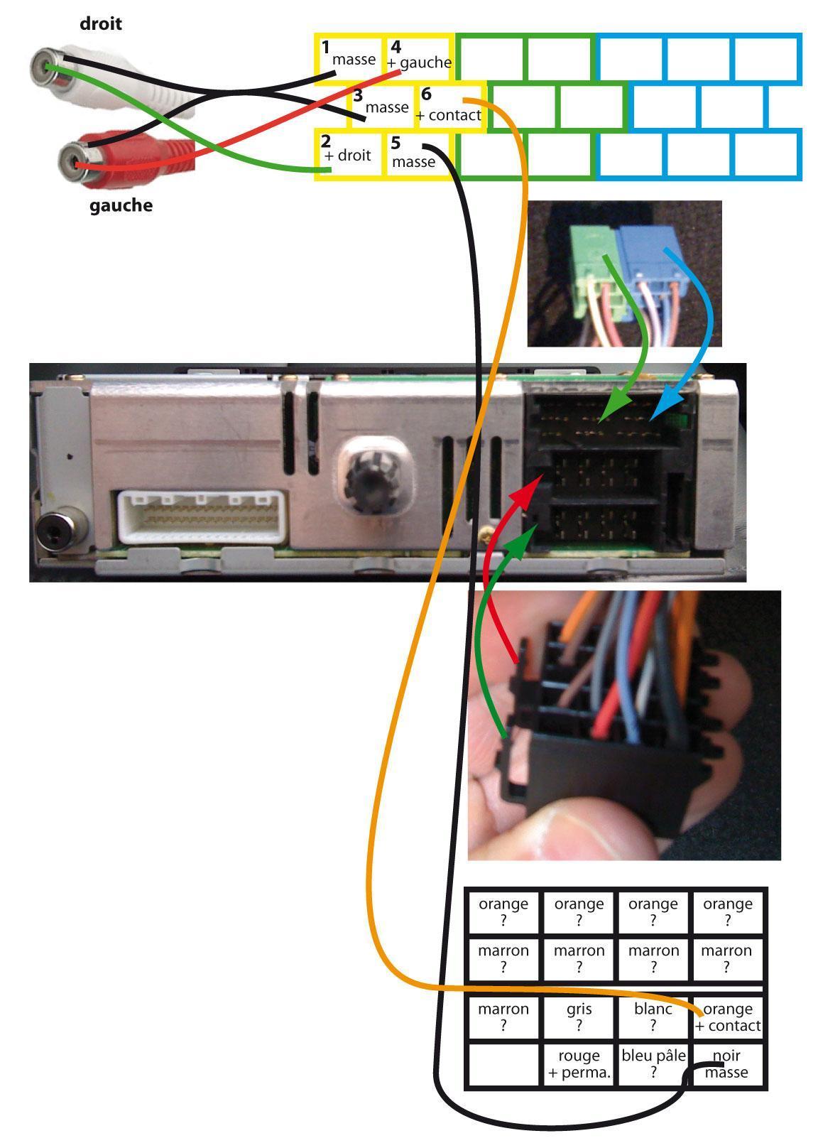 Carminat Navigation Et Communication Entr 233 E Aux Et