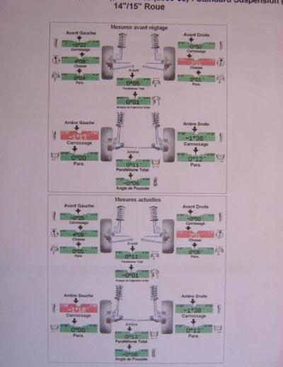 laguna ii condition pour faire un reglage parallelisme p0 plan te renault. Black Bedroom Furniture Sets. Home Design Ideas