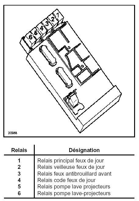 clio ii probleme feux de croisements r gl p0 plan te renault. Black Bedroom Furniture Sets. Home Design Ideas