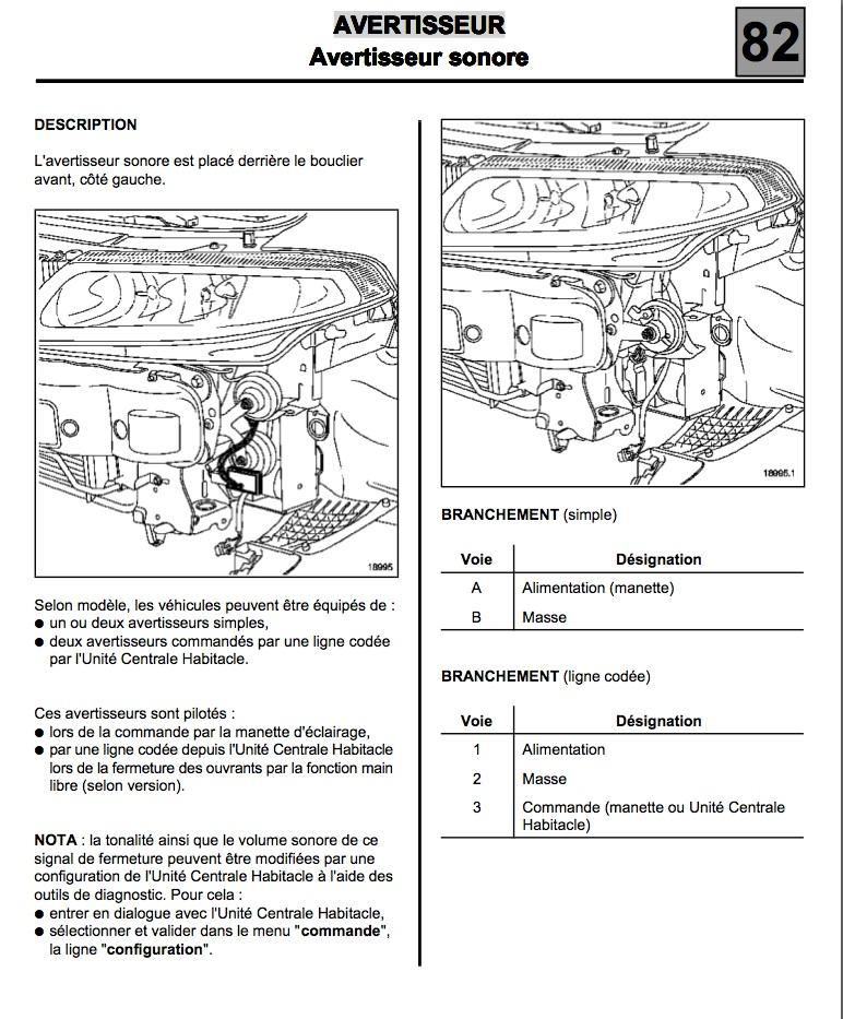 Laguna Ii Estate Emplacement Du Klaxon P0 Planete Renault