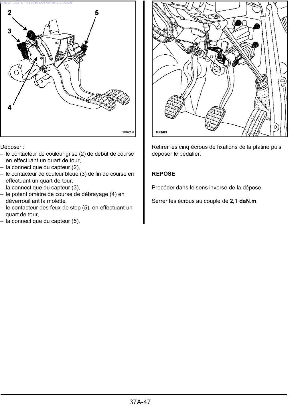 Probleme pedale embrayage scenic 2