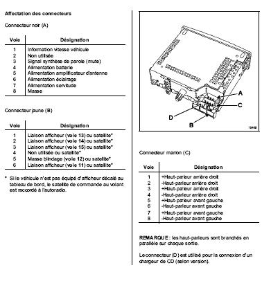 branchement autoradio clio 2. Black Bedroom Furniture Sets. Home Design Ideas